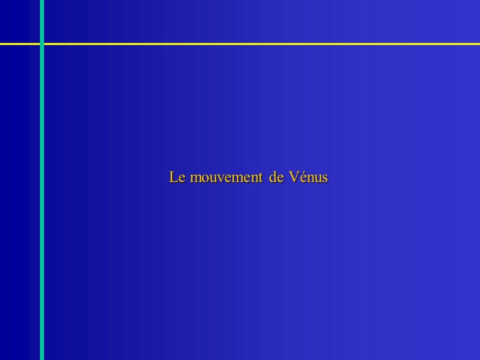 Le mouvement de Vénus
