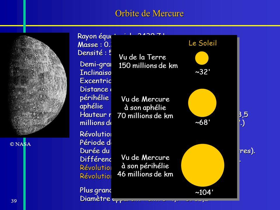 Orbite de Mercure Rayon équatorial : 2439.7 km.