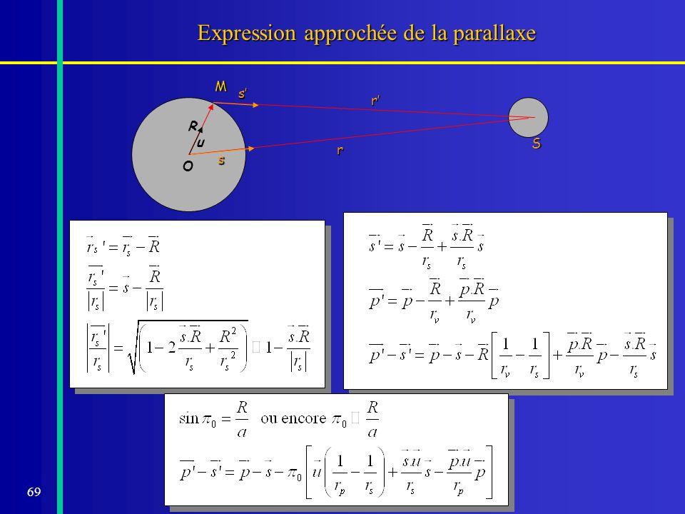 Expression approchée de la parallaxe
