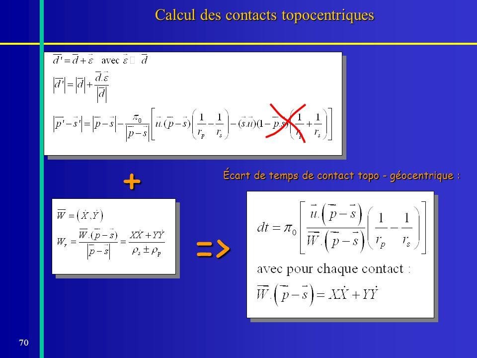 Calcul des contacts topocentriques