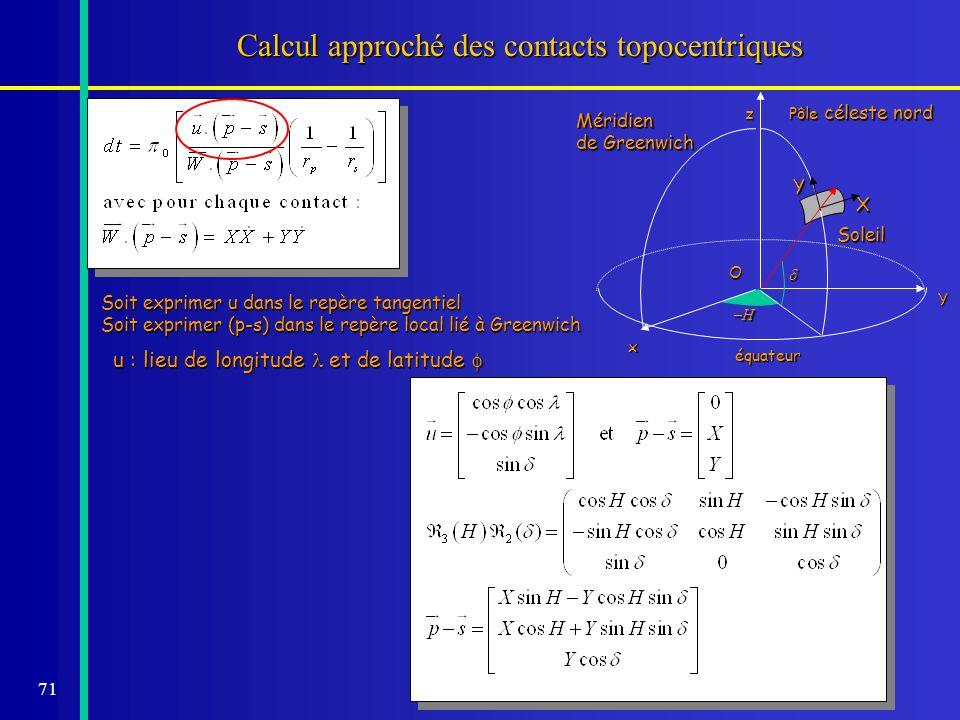 Calcul approché des contacts topocentriques