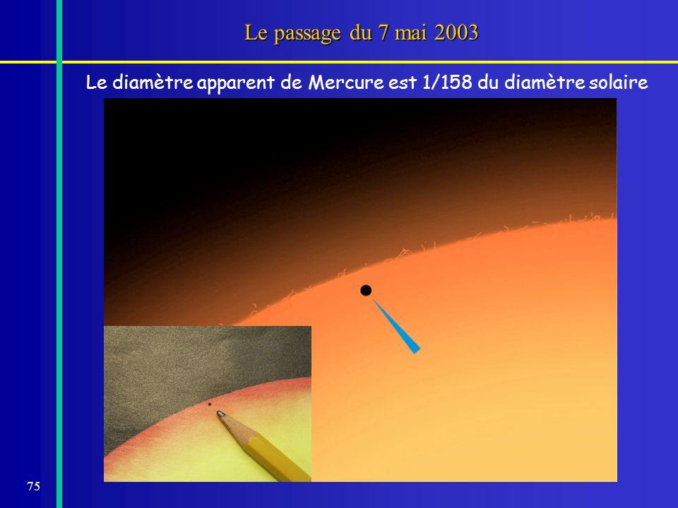 Le passage du 7 mai 2003 Le diamètre apparent de Mercure est 1/158 du diamètre solaire