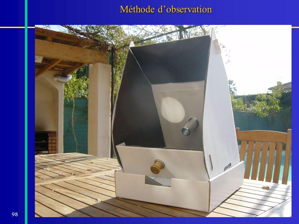 Méthode d'observation