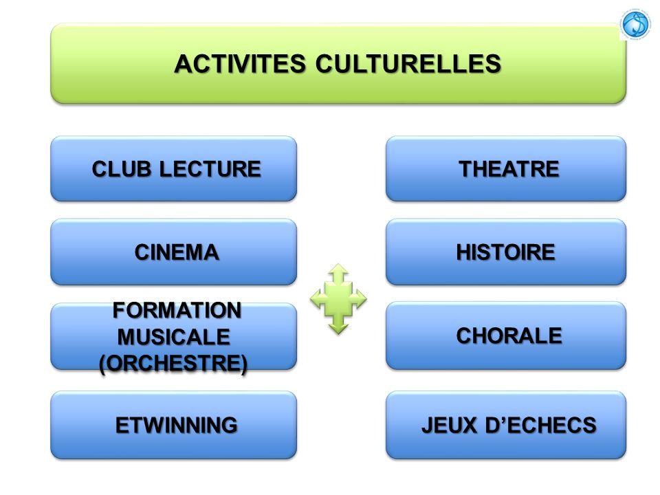 ACTIVITES CULTURELLES