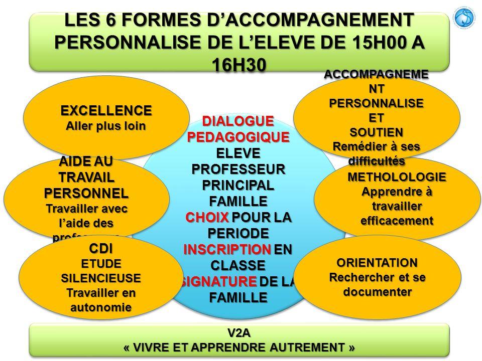 LES 6 FORMES D'ACCOMPAGNEMENT PERSONNALISE DE L'ELEVE DE 15H00 A 16H30