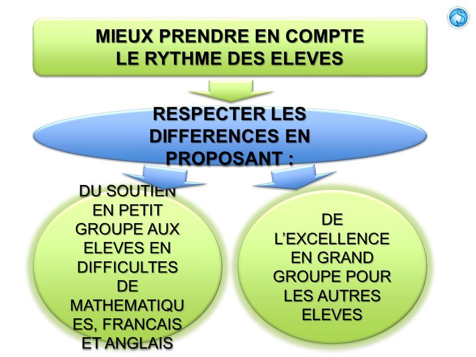 MIEUX PRENDRE EN COMPTE RESPECTER LES DIFFERENCES EN PROPOSANT :