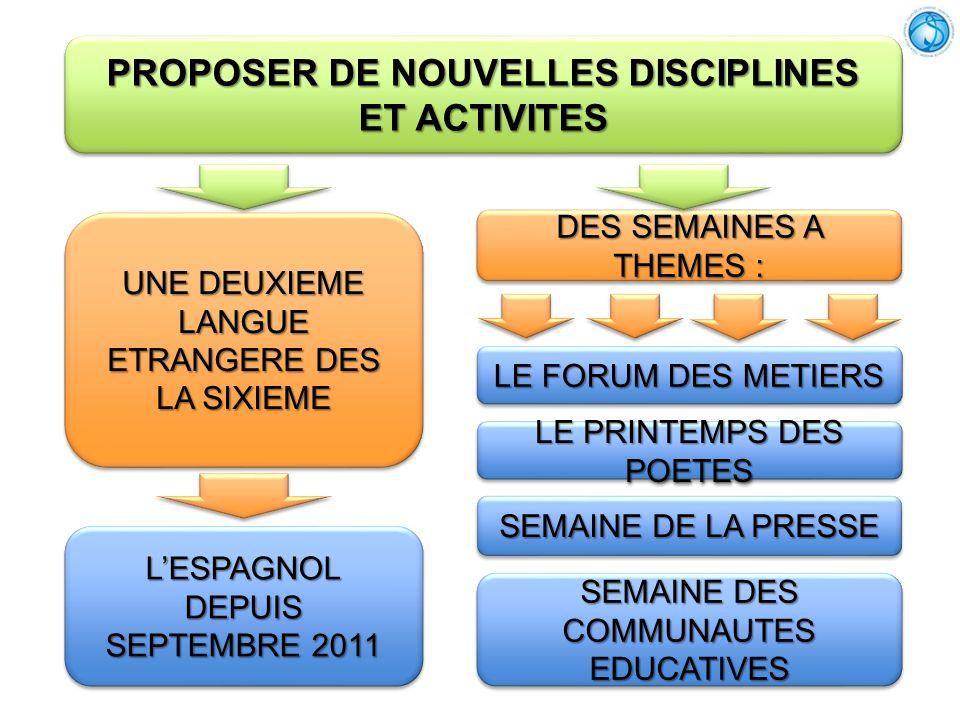 PROPOSER DE NOUVELLES DISCIPLINES ET ACTIVITES