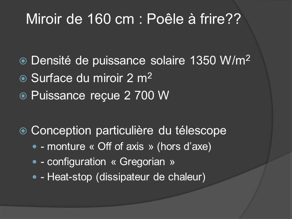 Miroir de 160 cm : Poêle à frire