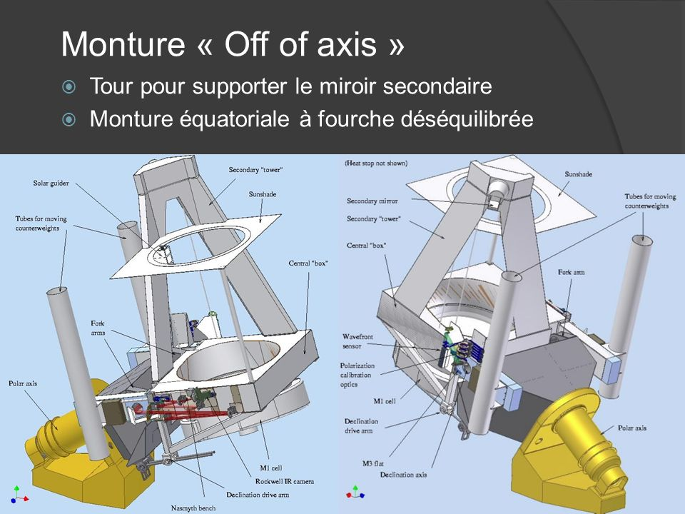 Monture « Off of axis » Tour pour supporter le miroir secondaire