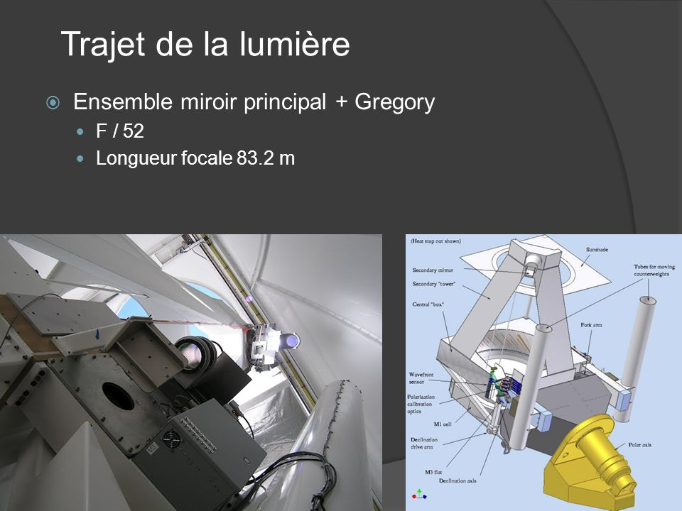 Trajet de la lumière Ensemble miroir principal + Gregory F / 52