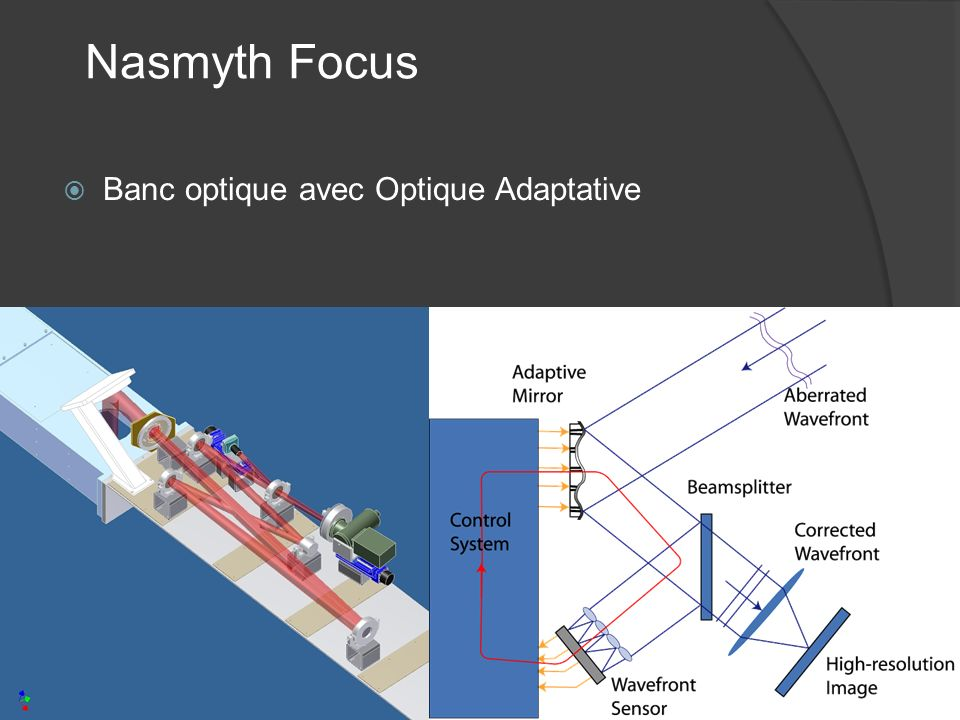 Nasmyth Focus Banc optique avec Optique Adaptative
