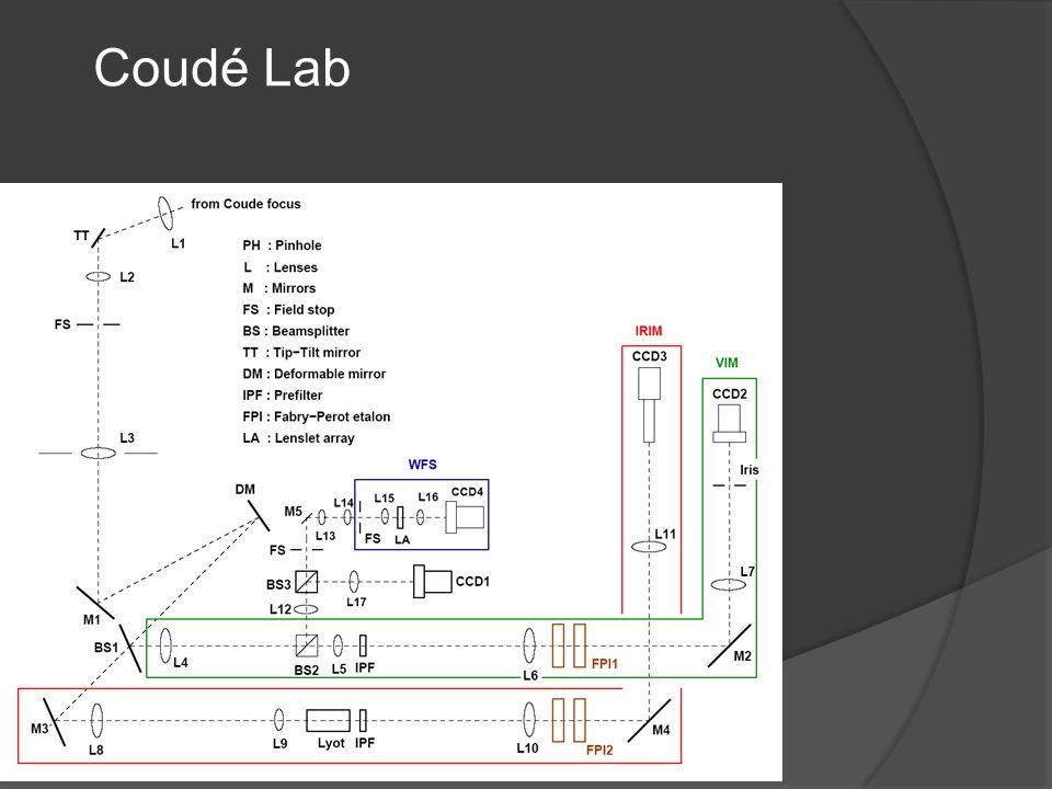 Coudé Lab