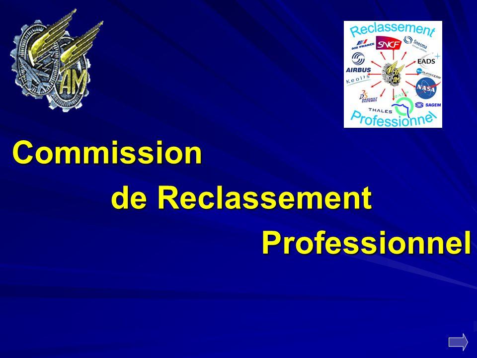 Commission de Reclassement Professionnel