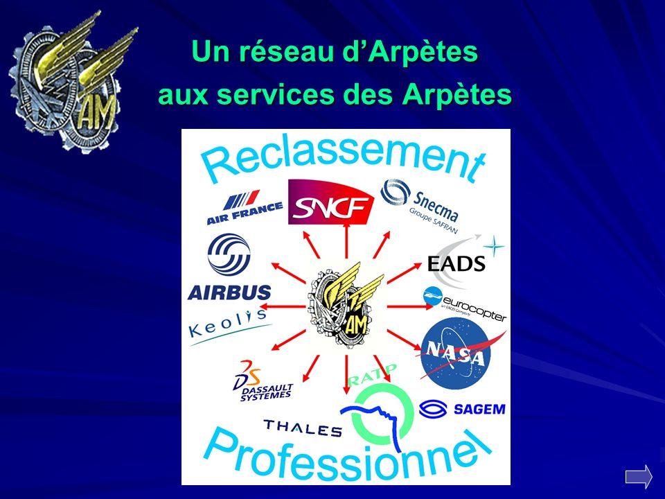 Un réseau d'Arpètes aux services des Arpètes