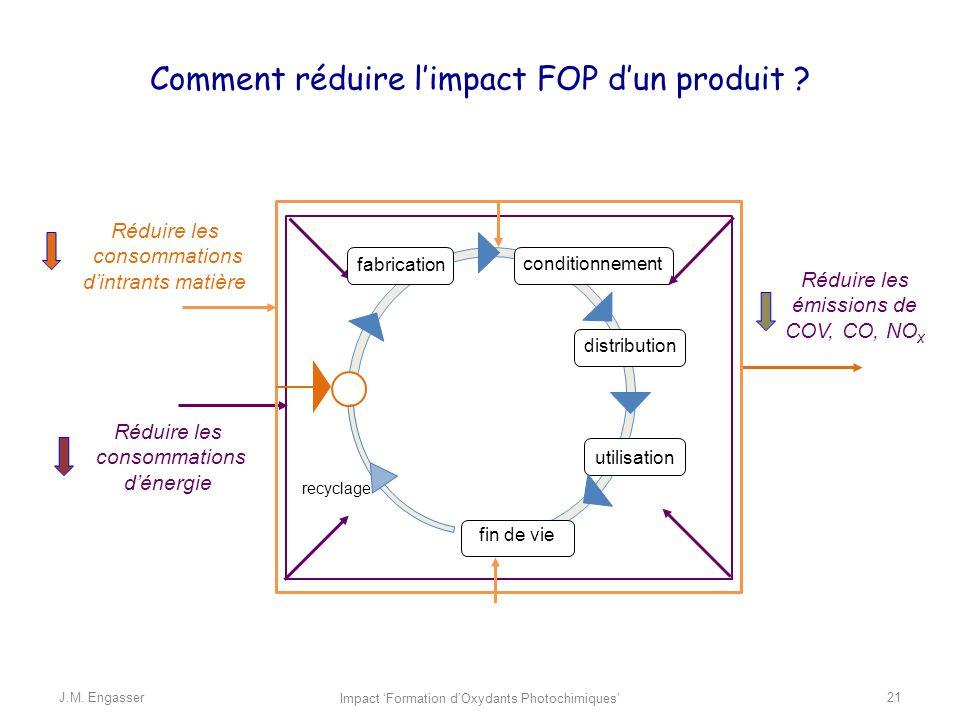 Comment réduire l'impact FOP d'un produit