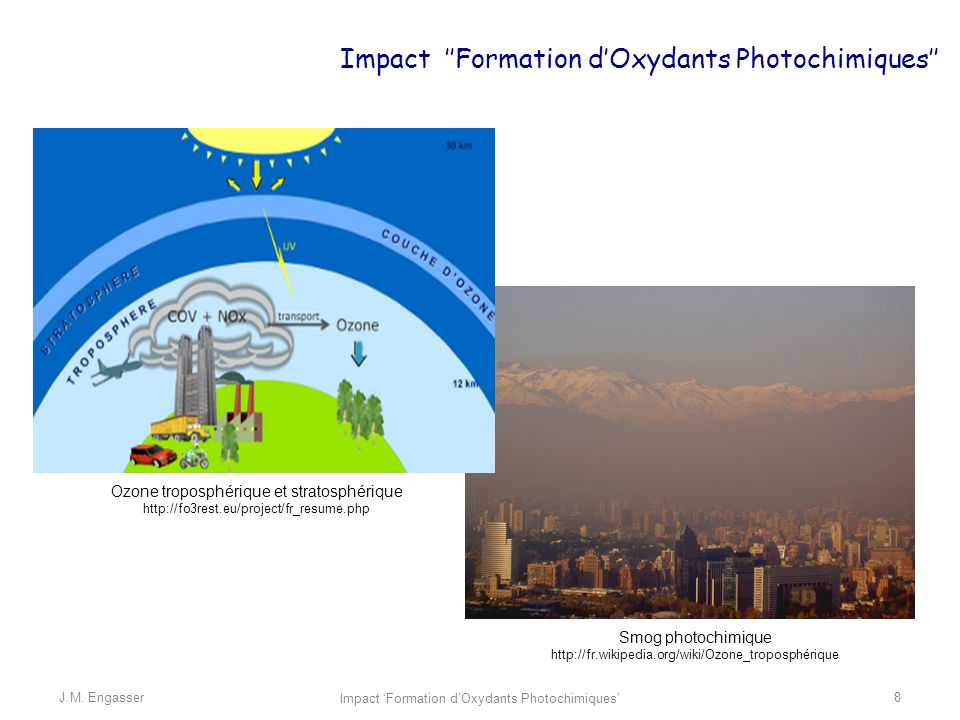 Impact ''Formation d'Oxydants Photochimiques''