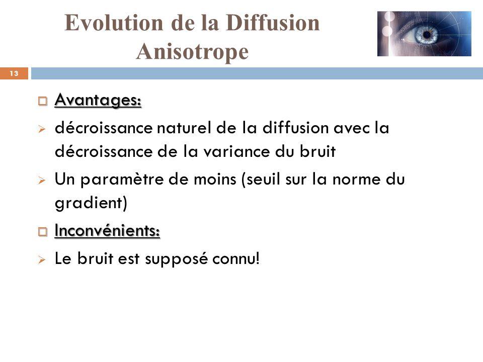 Evolution de la Diffusion Anisotrope