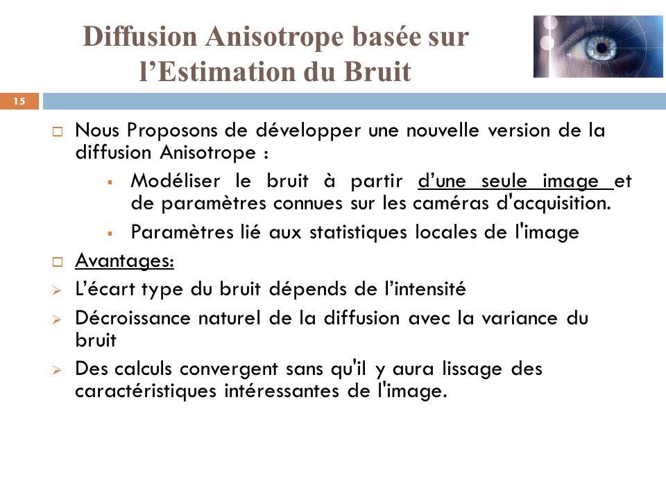 Diffusion Anisotrope basée sur l'Estimation du Bruit