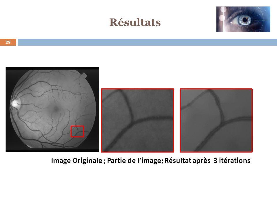 Résultats Image Originale ; Partie de l'image; Résultat après 3 itérations