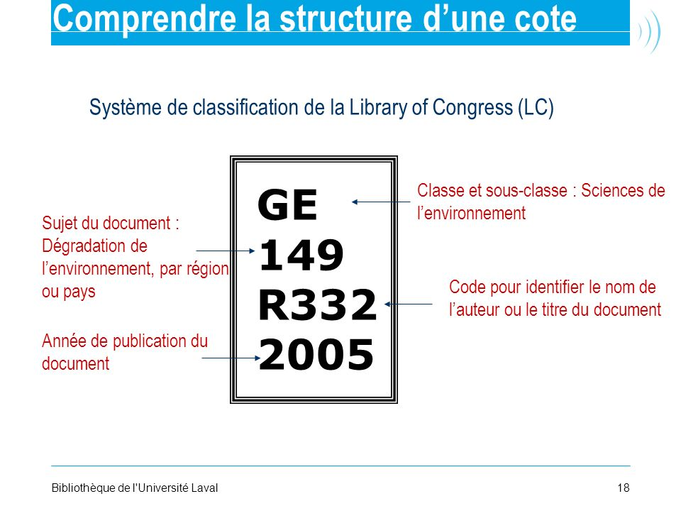 Système de classification de la Library of Congress (LC)