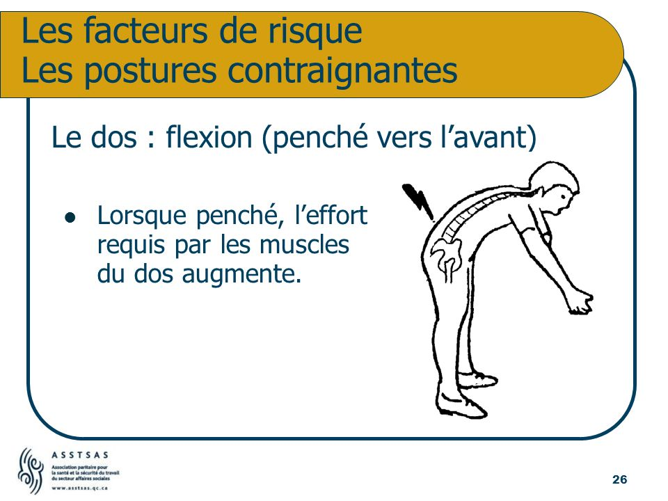 Les facteurs de risque Les postures contraignantes