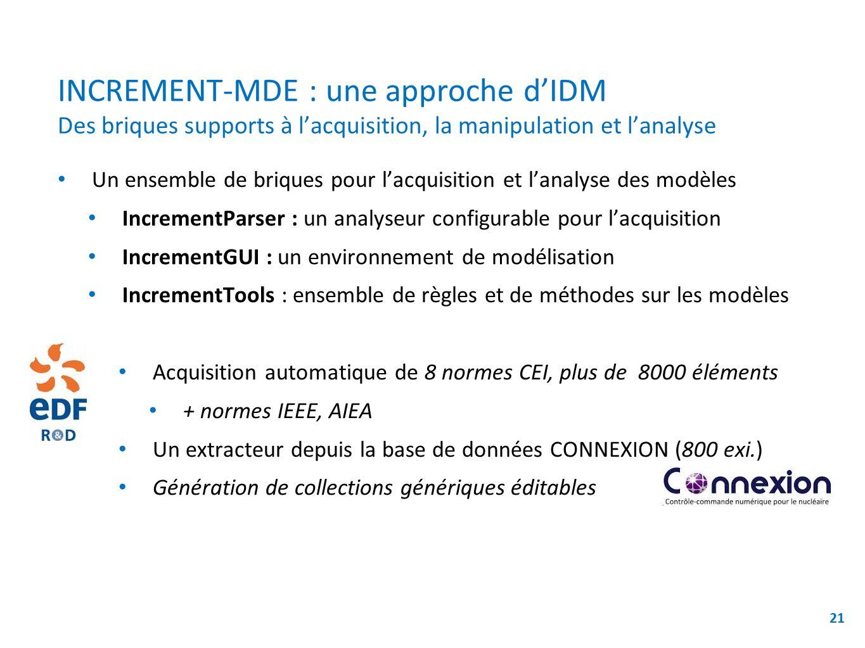 INCREMENT-MDE : une approche d'IDM Des briques supports à l'acquisition, la manipulation et l'analyse