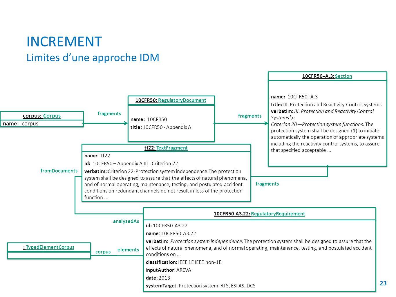 INCREMENT Limites d'une approche IDM