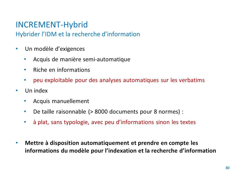INCREMENT-Hybrid Hybrider l'IDM et la recherche d'information