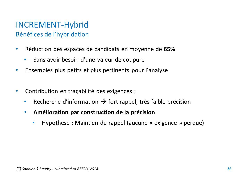 INCREMENT-Hybrid Bénéfices de l'hybridation
