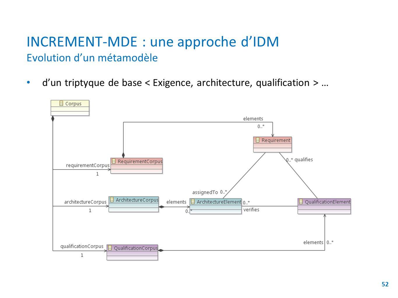 INCREMENT-MDE : une approche d'IDM Evolution d'un métamodèle