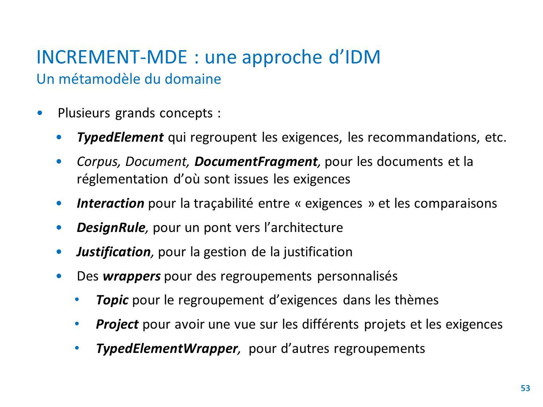 INCREMENT-MDE : une approche d'IDM Un métamodèle du domaine
