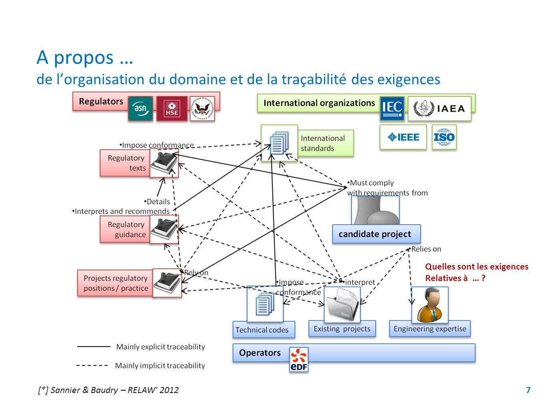 A propos … de l'organisation du domaine et de la traçabilité des exigences