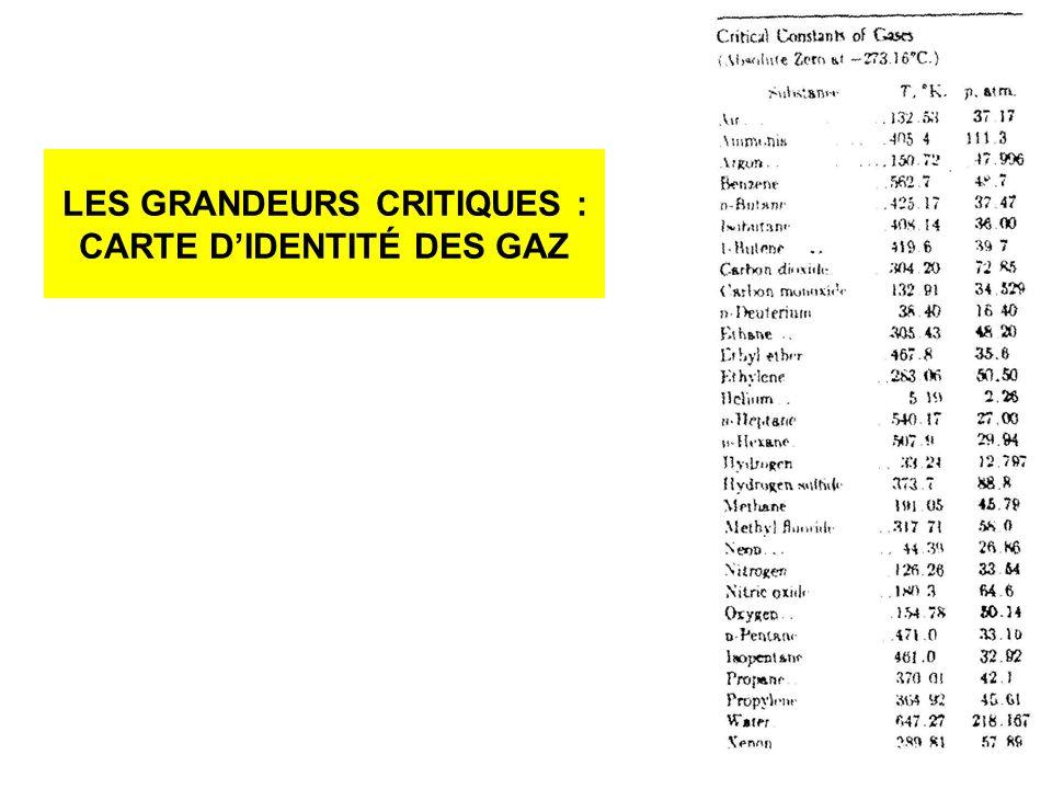 LES GRANDEURS CRITIQUES : CARTE D'IDENTITÉ DES GAZ