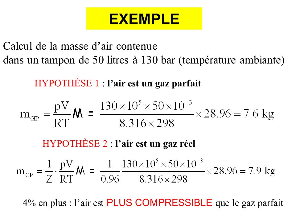 EXEMPLE Calcul de la masse d'air contenue