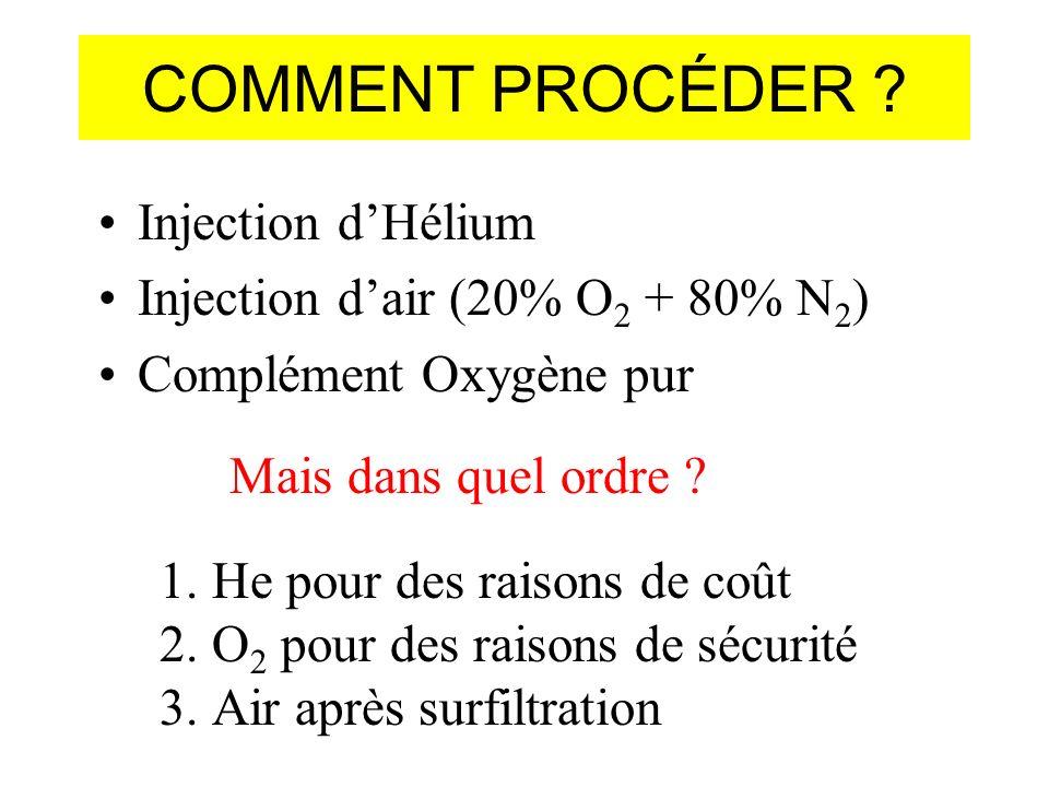COMMENT PROCÉDER Injection d'Hélium