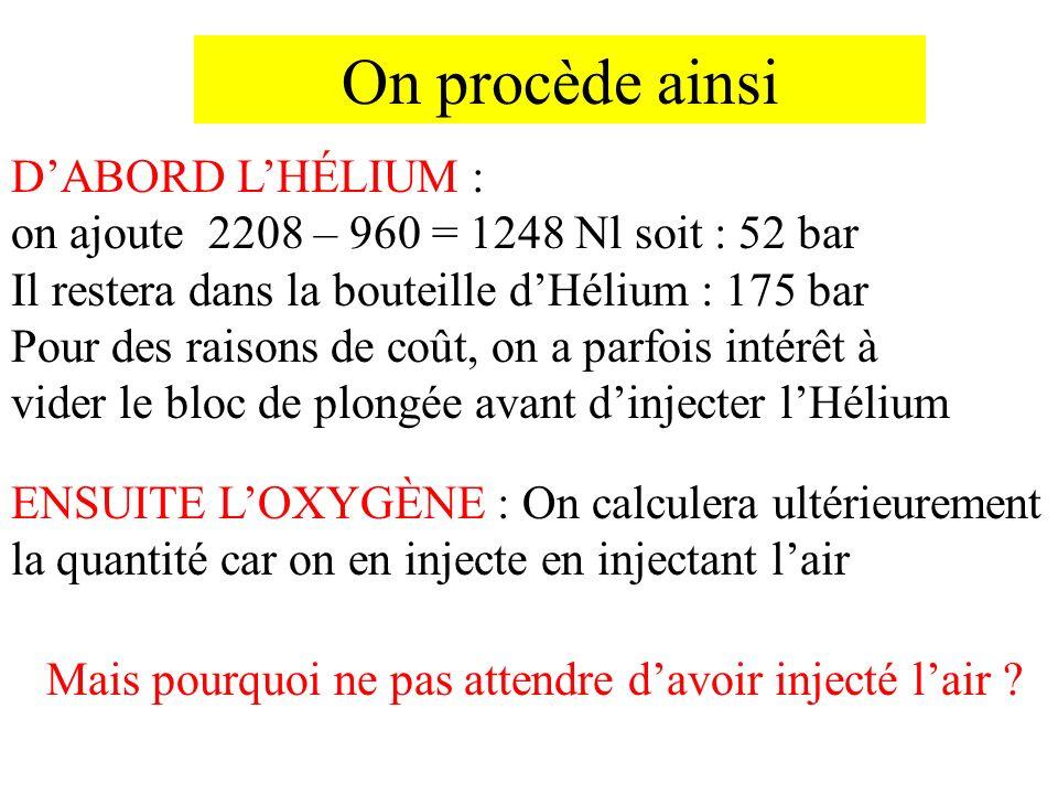 On procède ainsi D'ABORD L'HÉLIUM :