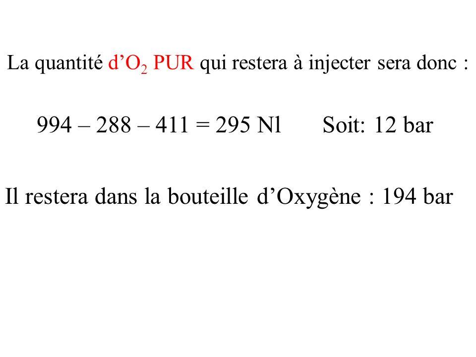 La quantité d'O2 PUR qui restera à injecter sera donc :