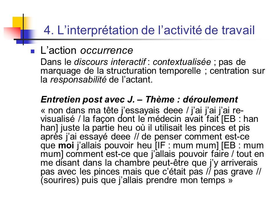 4. L'interprétation de l'activité de travail