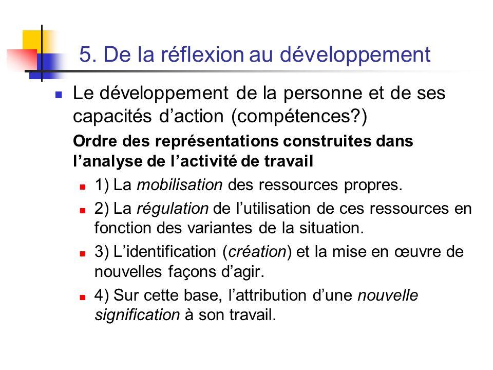 5. De la réflexion au développement