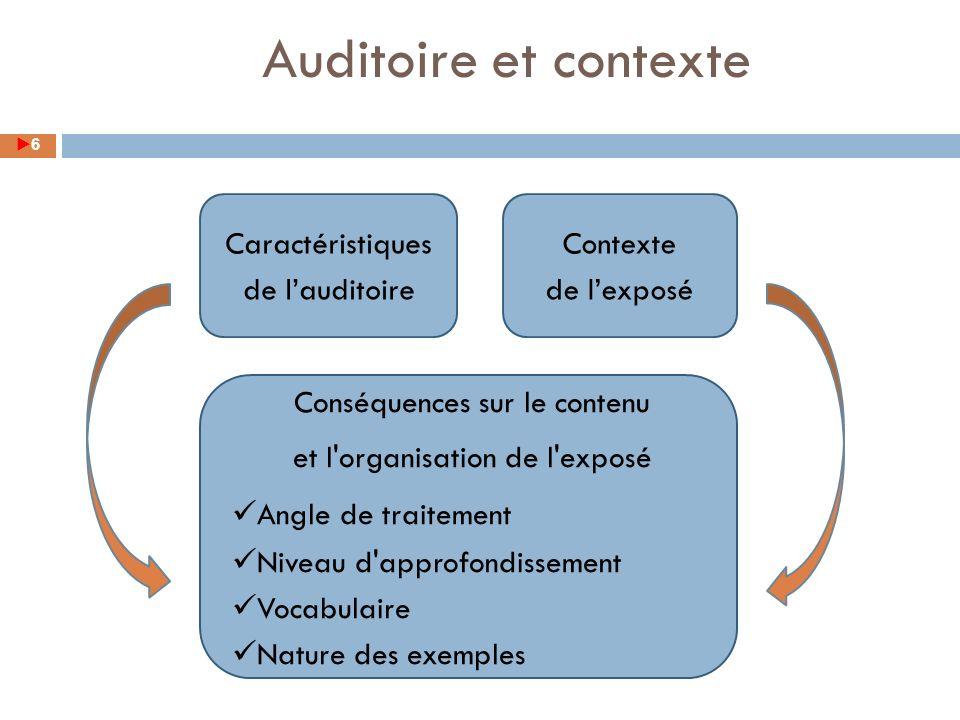 Auditoire et contexte Caractéristiques de l'auditoire Contexte