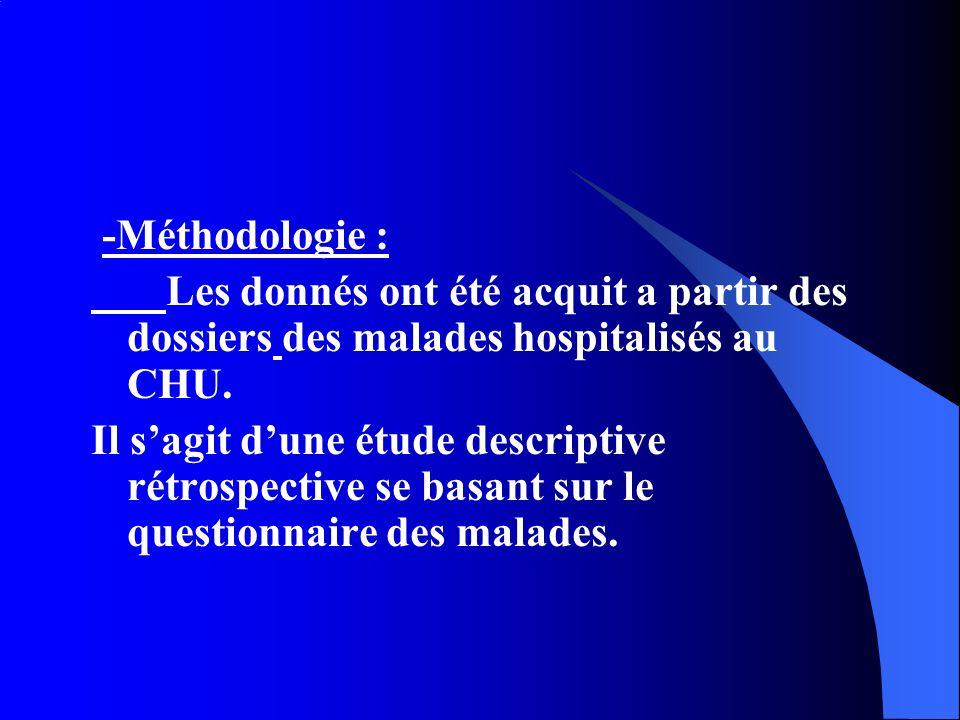 -Méthodologie : Les donnés ont été acquit a partir des dossiers des malades hospitalisés au CHU.