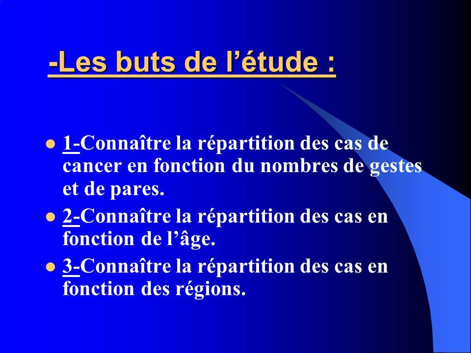 -Les buts de l'étude : 1-Connaître la répartition des cas de cancer en fonction du nombres de gestes et de pares.