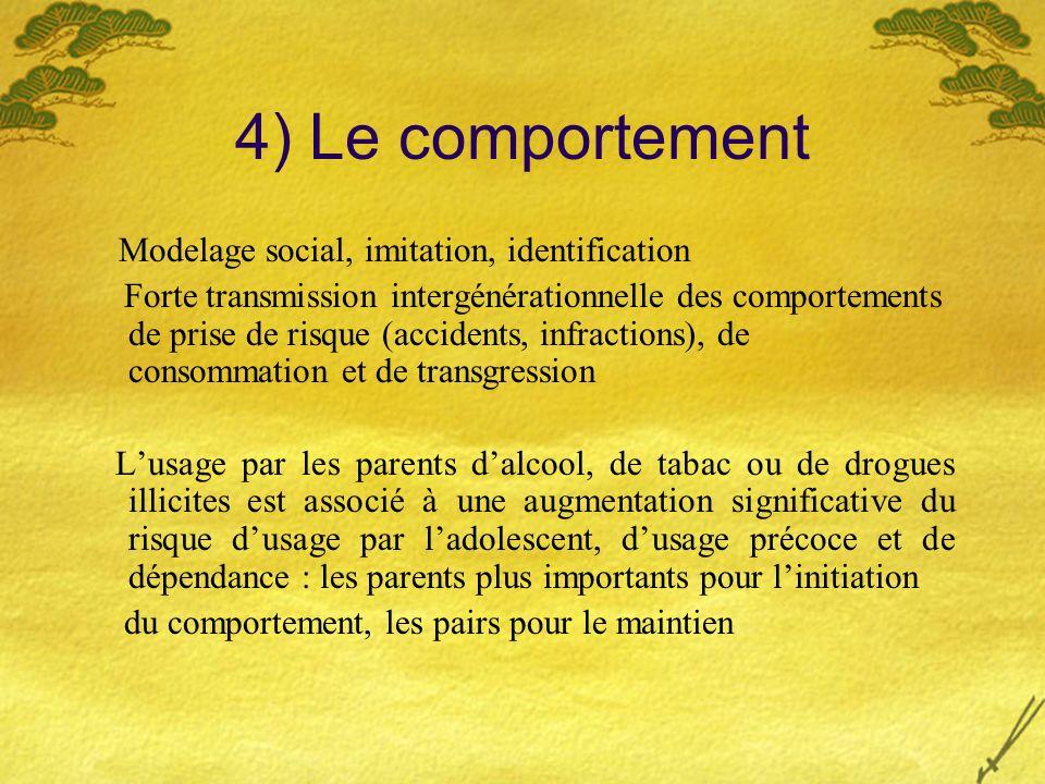 4) Le comportement Modelage social, imitation, identification.
