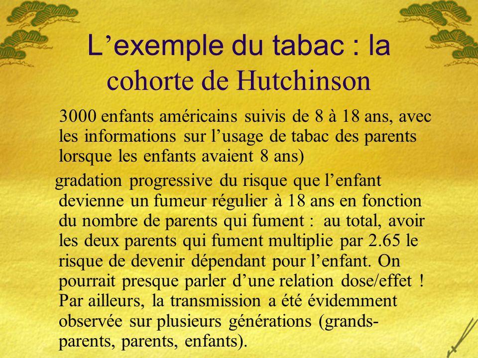 L'exemple du tabac : la cohorte de Hutchinson