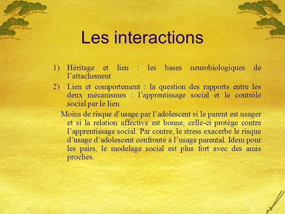 Les interactions Héritage et lien : les bases neurobiologiques de l'attachement.