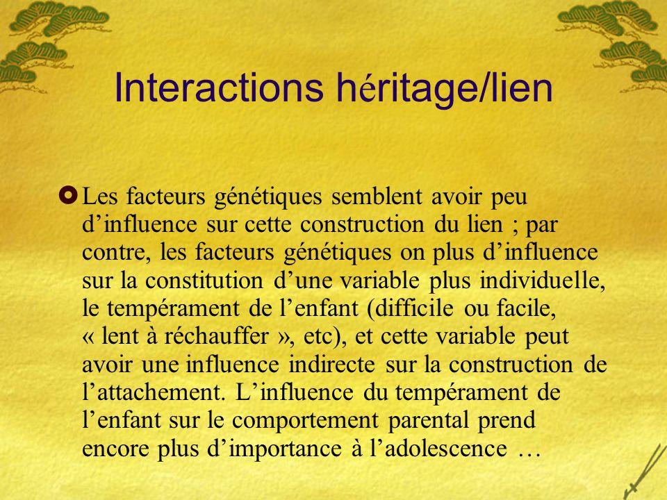 Interactions héritage/lien