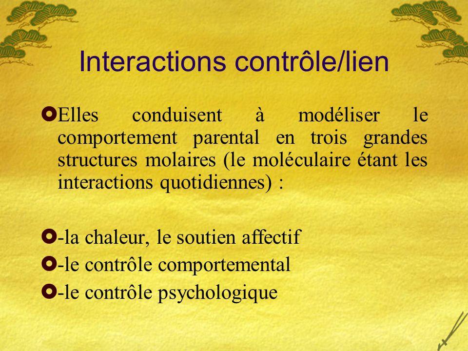 Interactions contrôle/lien