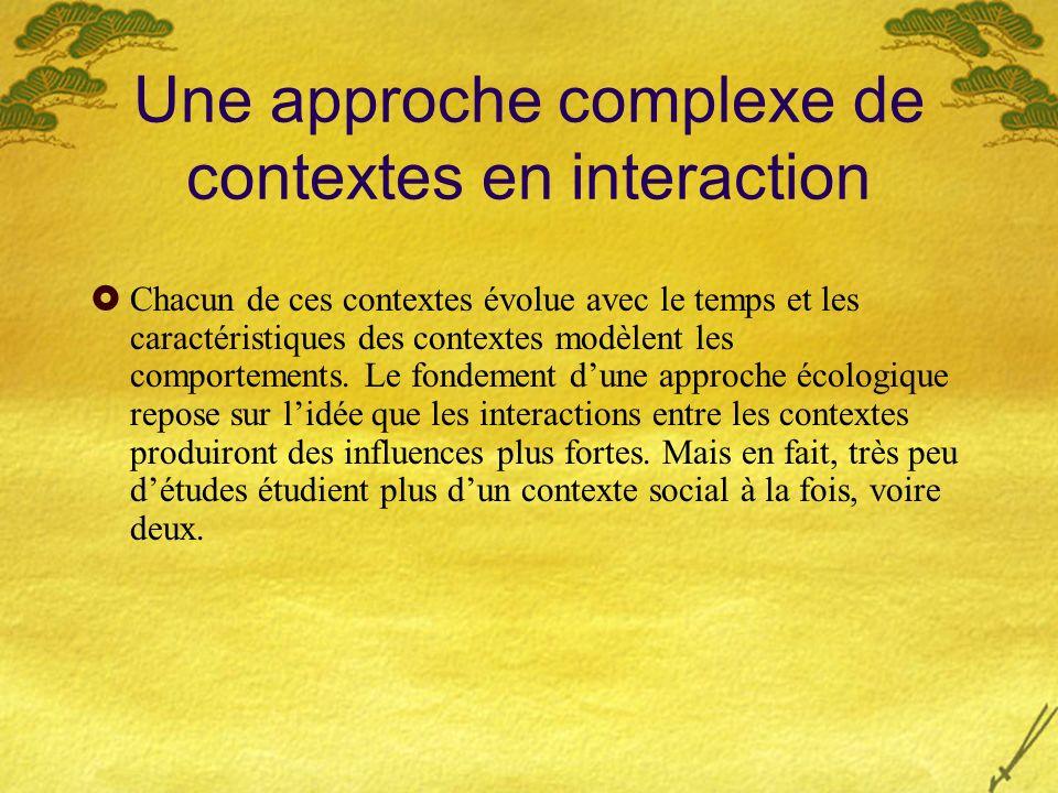 Une approche complexe de contextes en interaction