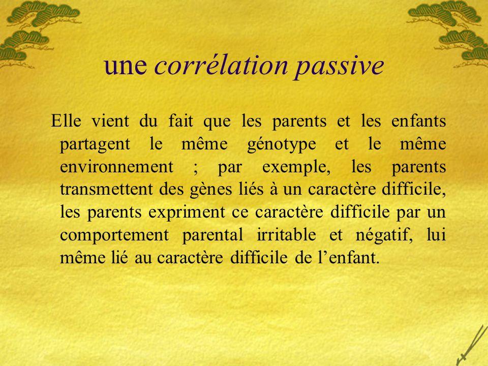 une corrélation passive