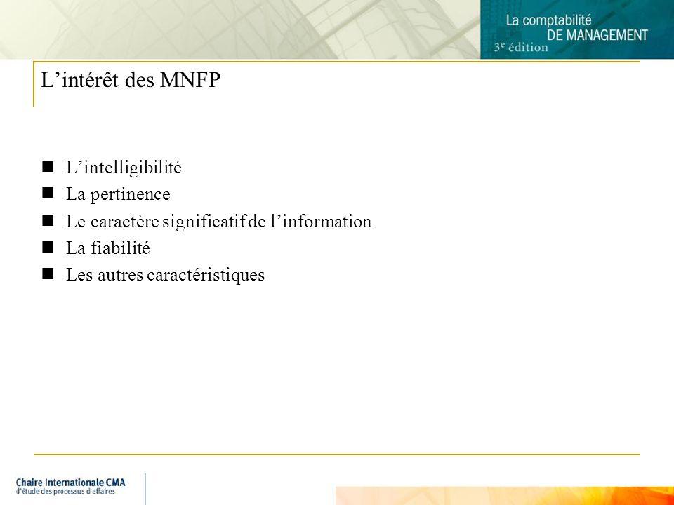 L'intérêt des MNFP L'intelligibilité La pertinence